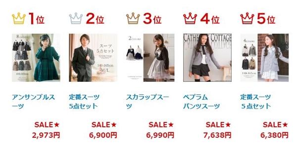 【卒園式・入学式】女の子の服装は?人気No.1はボレロ+ワンピースのアンサンブルスーツでした